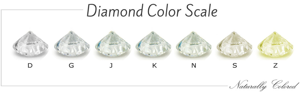 Diamond Color Chart - Beyond the D-Z Diamond Color Scale ...