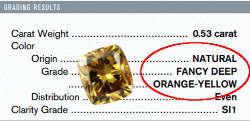 Yellow Diamond GIA Color Definition