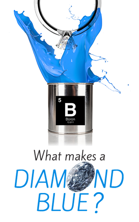 How Are Blue Diamonds Made