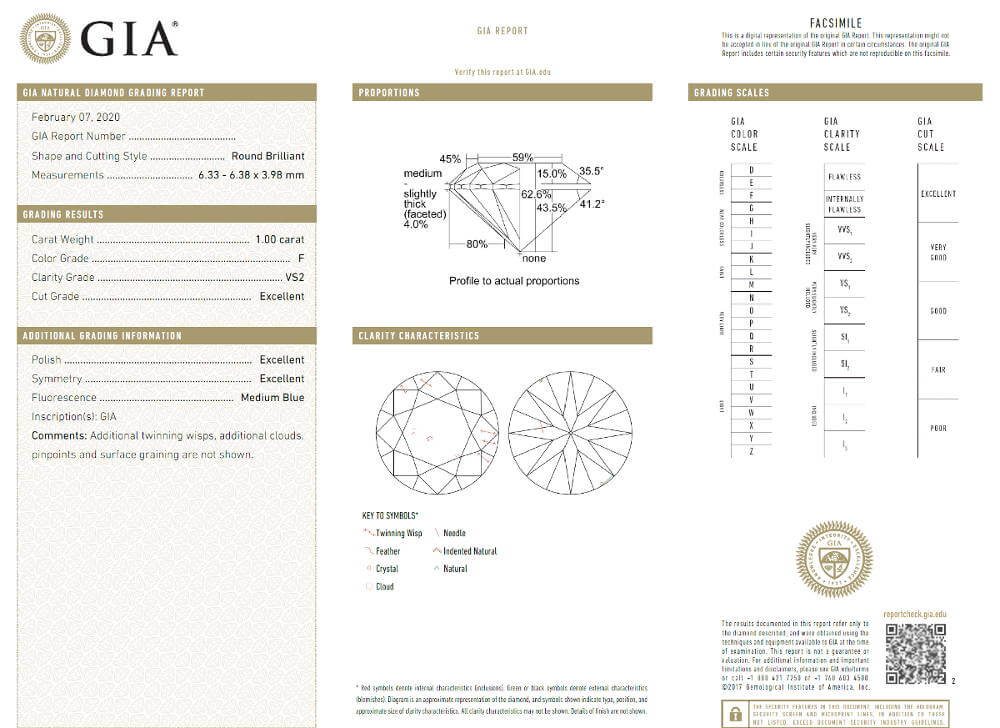 The 4 C's of Diamonds as seen on in a GIA Certificate