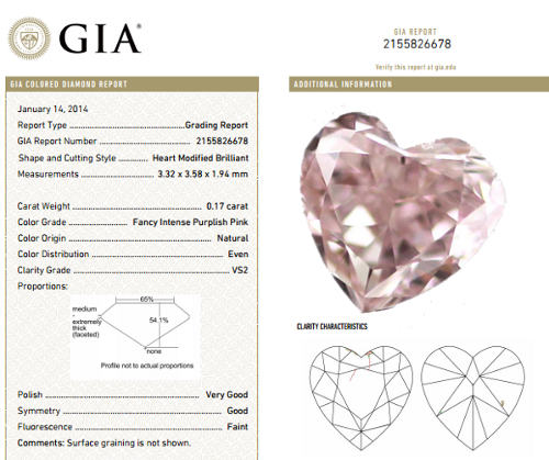 Intense Pink Diamond Certificate