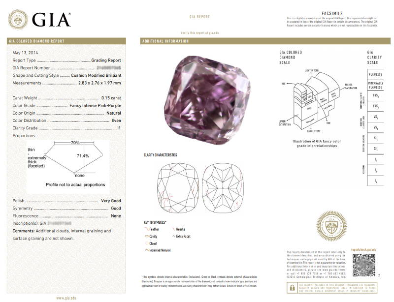GIA Certificate of a Natural Purple Diamond